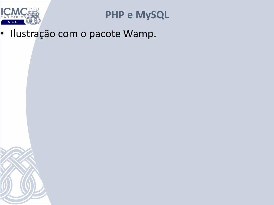 Ilustração com o pacote Wamp.