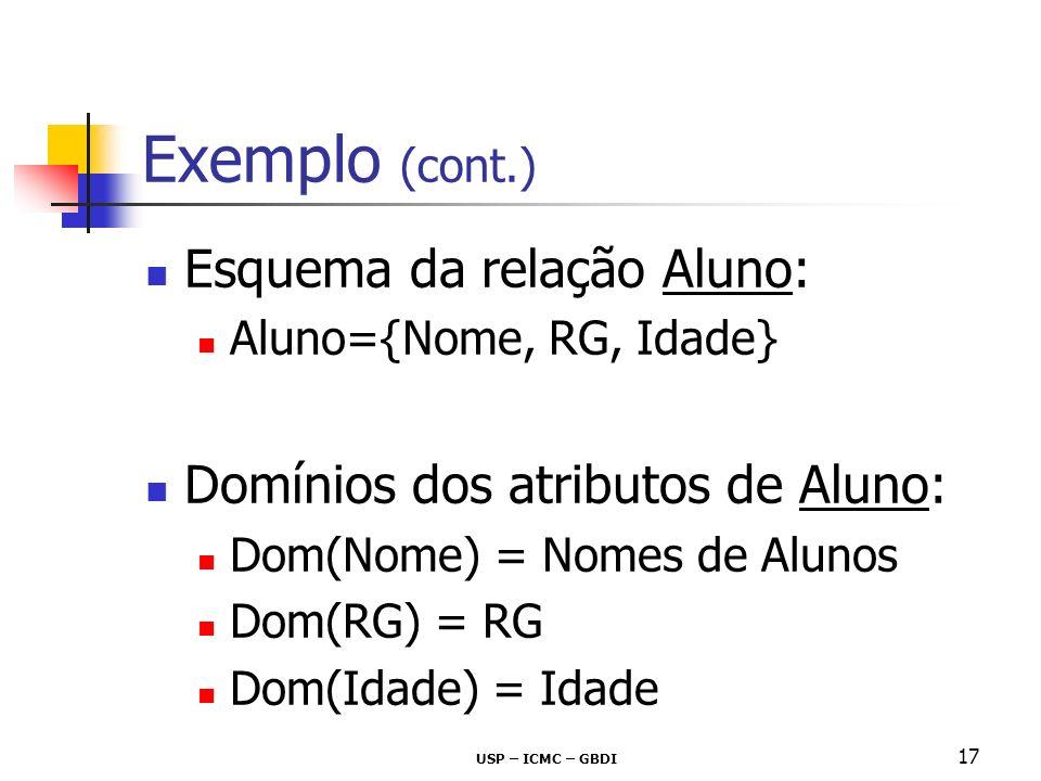 Exemplo (cont.) Esquema da relação Aluno: