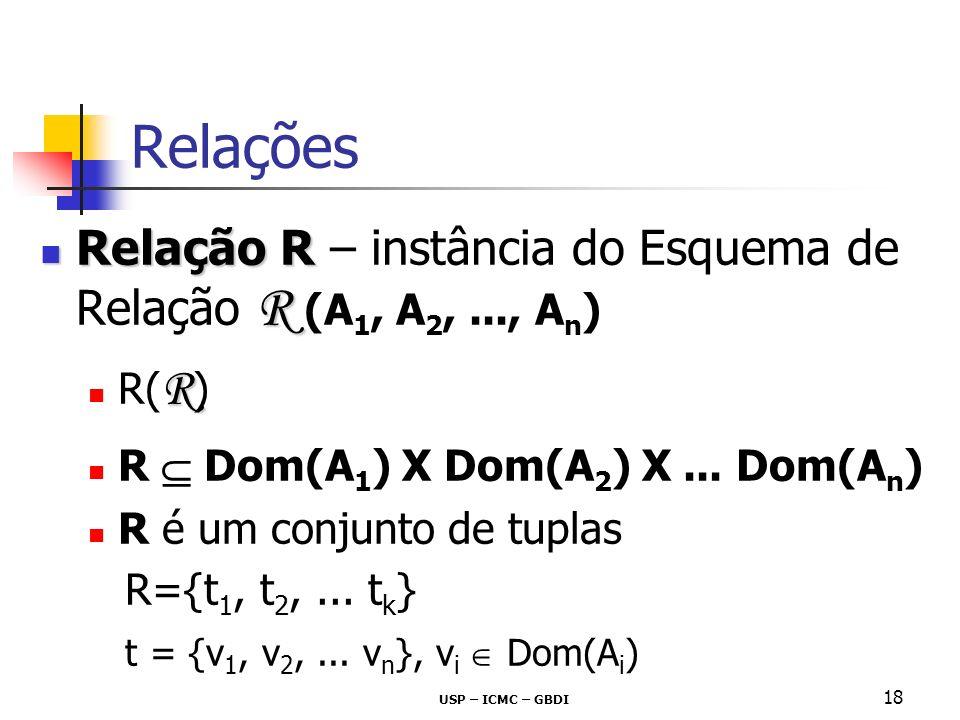 Relações Relação R – instância do Esquema de Relação R (A1, A2, ..., An) R(R) R  Dom(A1) X Dom(A2) X ... Dom(An)