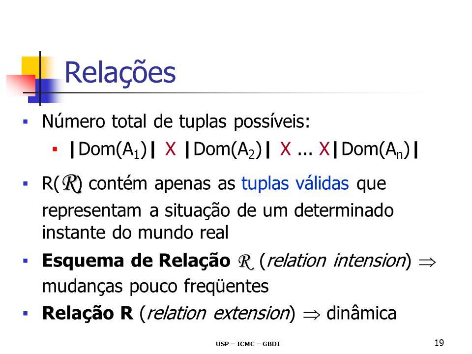 Relações Número total de tuplas possíveis: