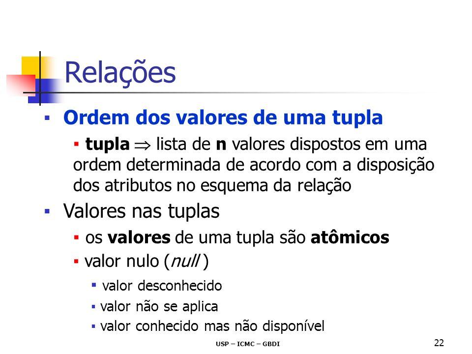Relações Ordem dos valores de uma tupla Valores nas tuplas