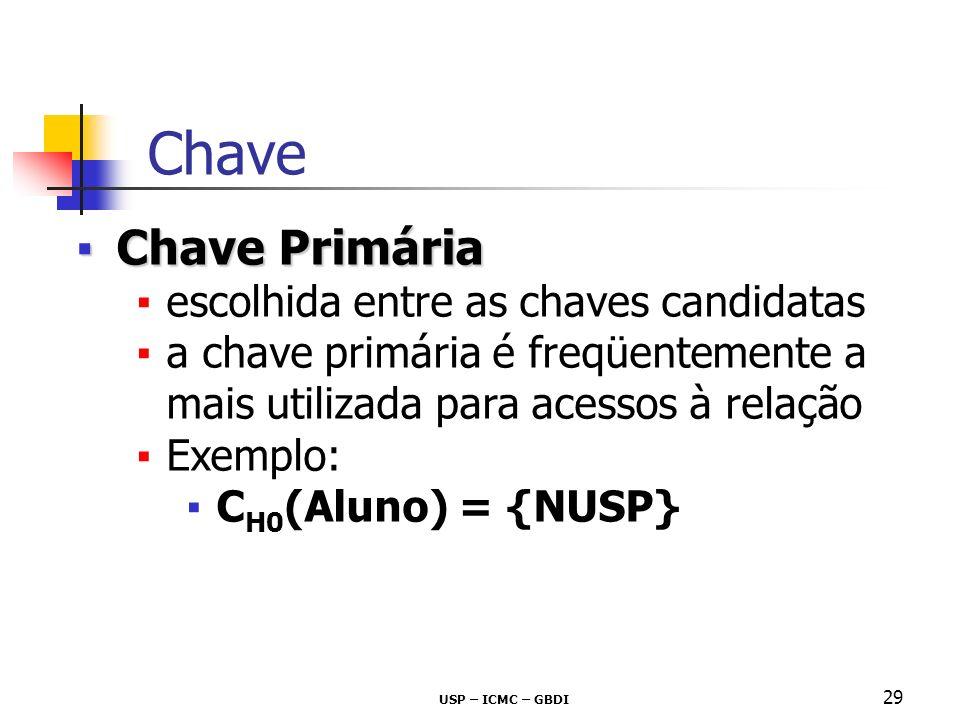 Chave Chave Primária escolhida entre as chaves candidatas