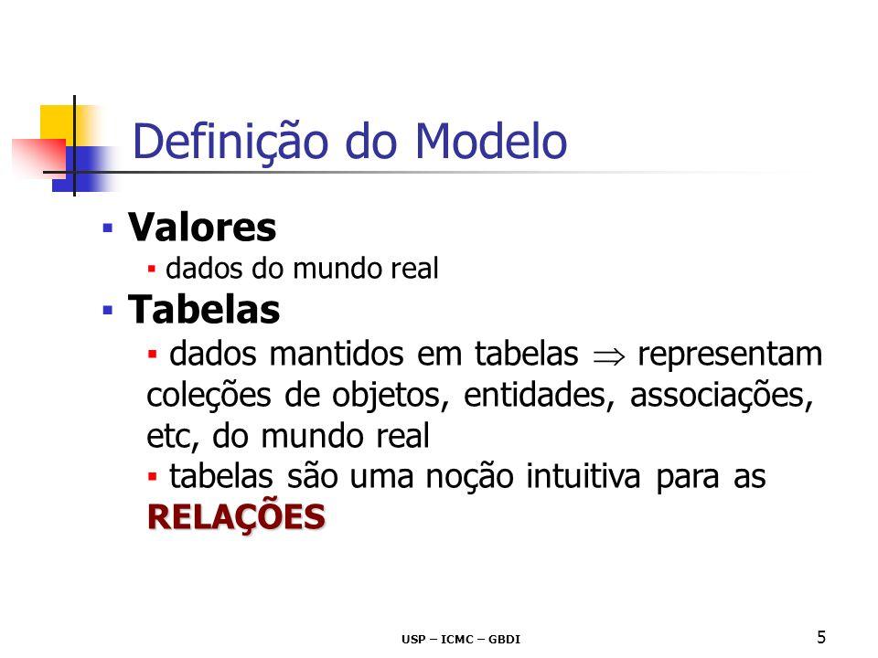 Definição do Modelo Valores Tabelas