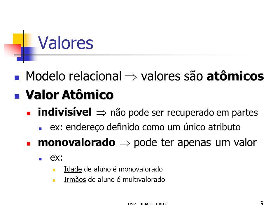 Valores Modelo relacional  valores são atômicos Valor Atômico