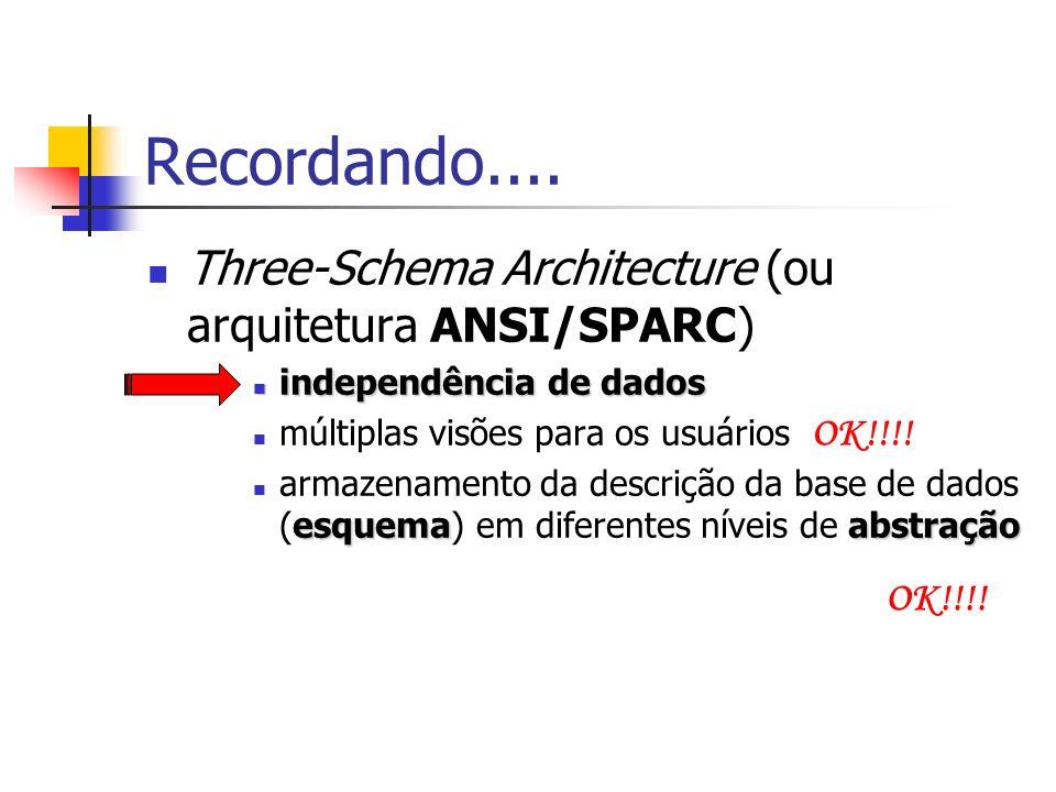 Recordando.... Three-Schema Architecture (ou arquitetura ANSI/SPARC)