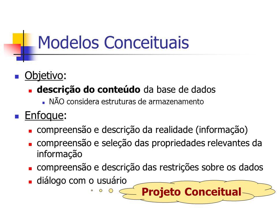 Modelos Conceituais Objetivo: Enfoque: Projeto Conceitual