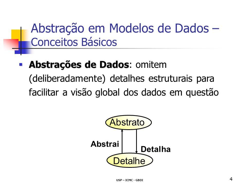 Abstração em Modelos de Dados – Conceitos Básicos