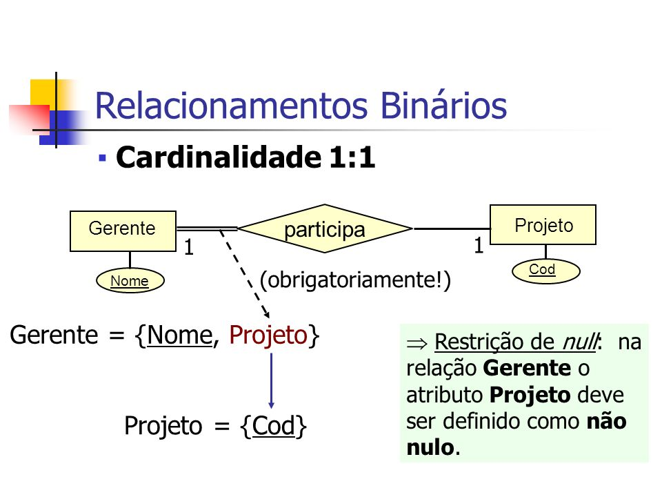 Relacionamentos Binários