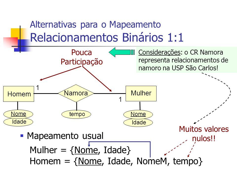 Alternativas para o Mapeamento Relacionamentos Binários 1:1