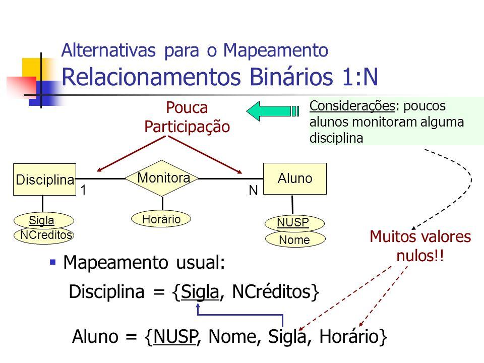 Alternativas para o Mapeamento Relacionamentos Binários 1:N