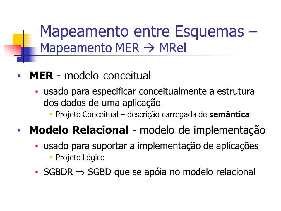 Mapeamento entre Esquemas – Mapeamento MER  MRel