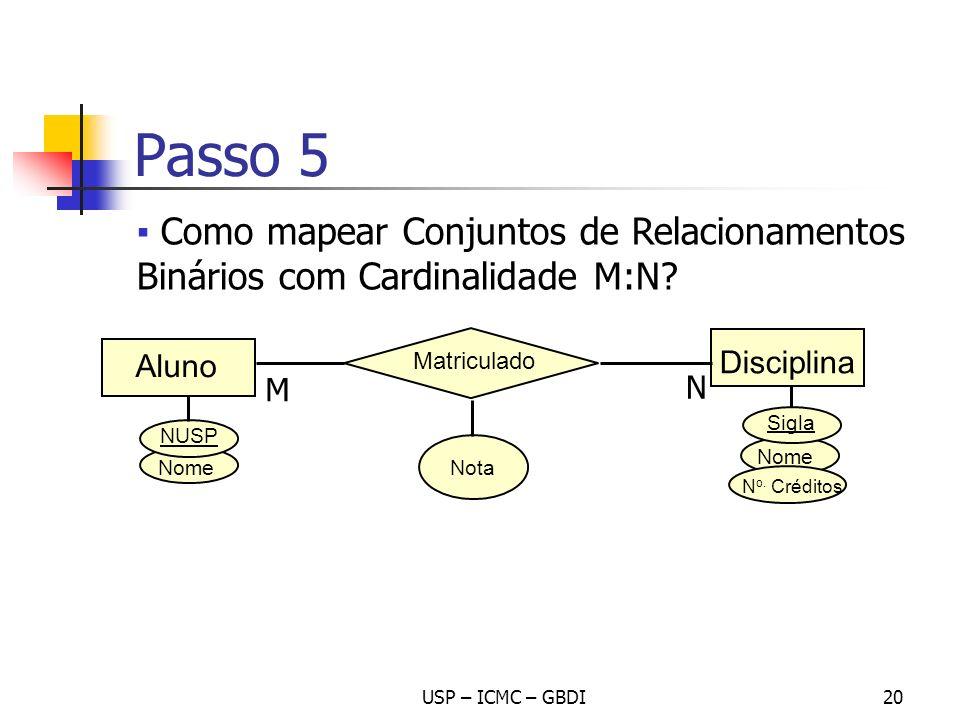 Passo 5 Como mapear Conjuntos de Relacionamentos Binários com Cardinalidade M:N Aluno. Matriculado.