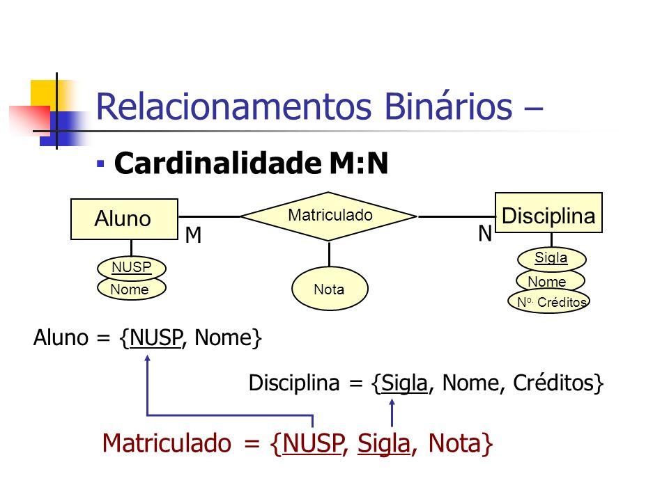 Relacionamentos Binários –