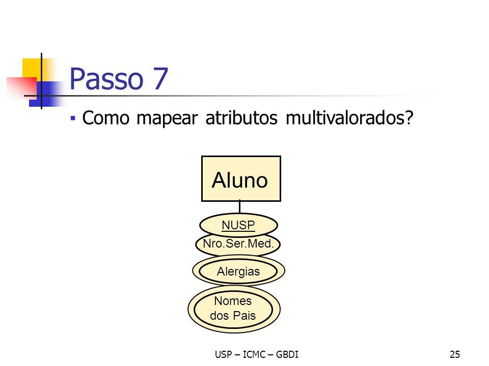Passo 7 Aluno Como mapear atributos multivalorados NUSP Nro.Ser.Med.