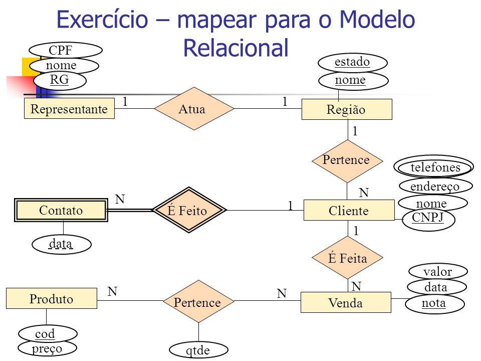 Exercício – mapear para o Modelo Relacional