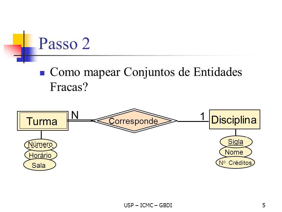 Passo 2 Como mapear Conjuntos de Entidades Fracas N 1 Disciplina