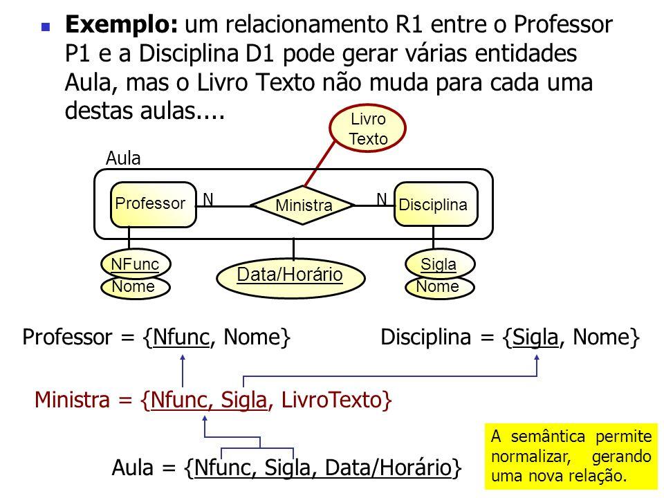 Exemplo: um relacionamento R1 entre o Professor P1 e a Disciplina D1 pode gerar várias entidades Aula, mas o Livro Texto não muda para cada uma destas aulas....