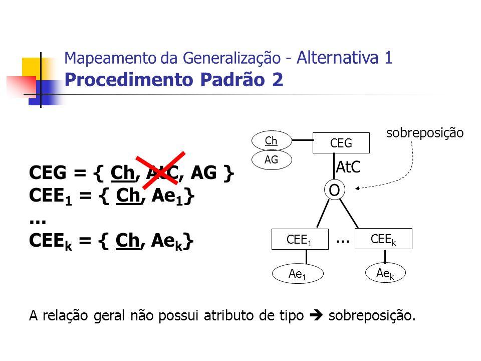 CEG = { Ch, AtC, AG } CEE1 = { Ch, Ae1} ... CEEk = { Ch, Aek}