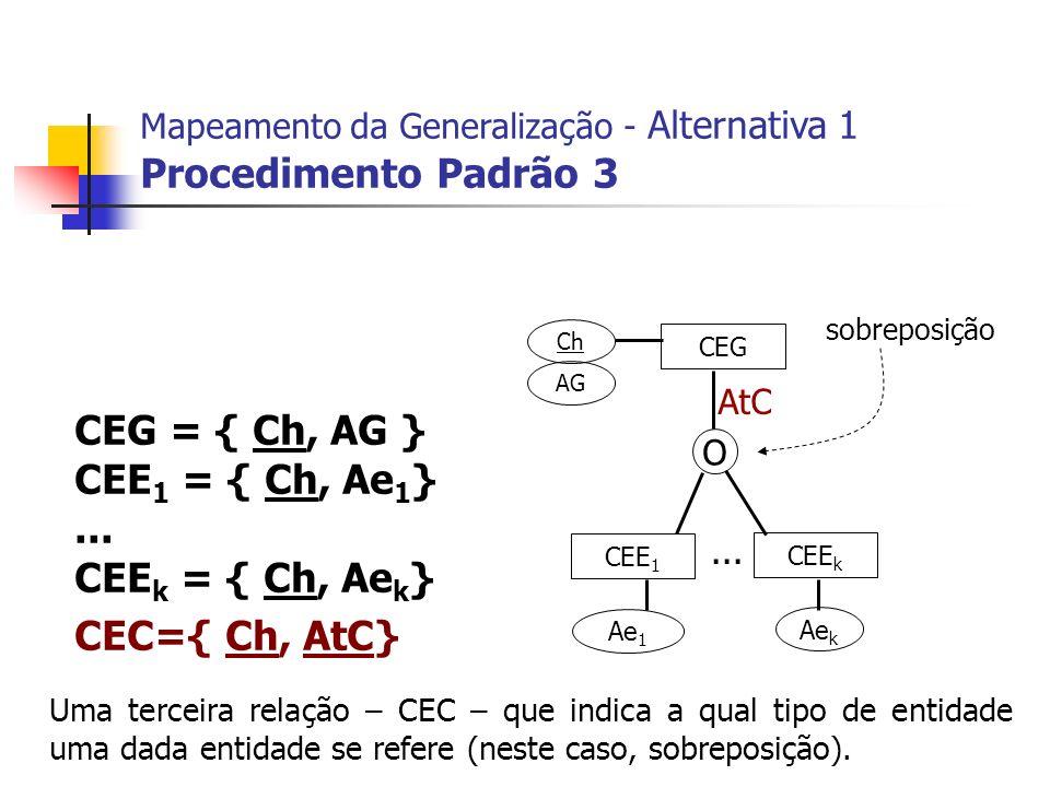 CEG = { Ch, AG } CEE1 = { Ch, Ae1} ... CEEk = { Ch, Aek}