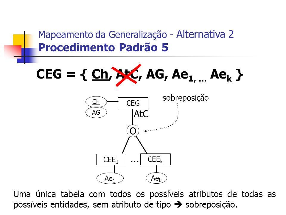 Mapeamento da Generalização - Alternativa 2 Procedimento Padrão 5