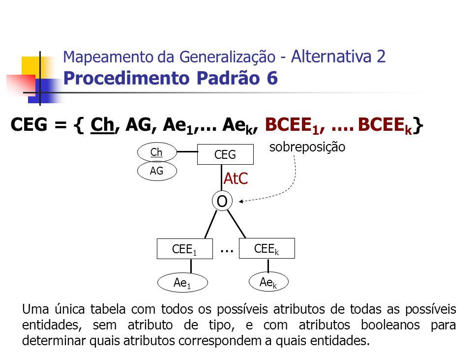 CEG = { Ch, AG, Ae1,... Aek, BCEE1, .... BCEEk}