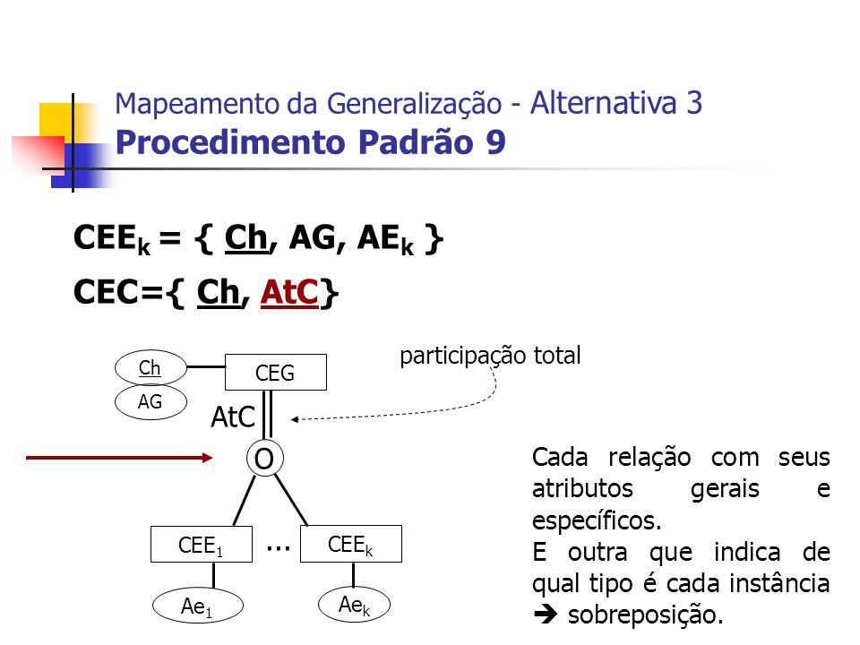 CEEk = { Ch, AG, AEk } CEC={ Ch, AtC}