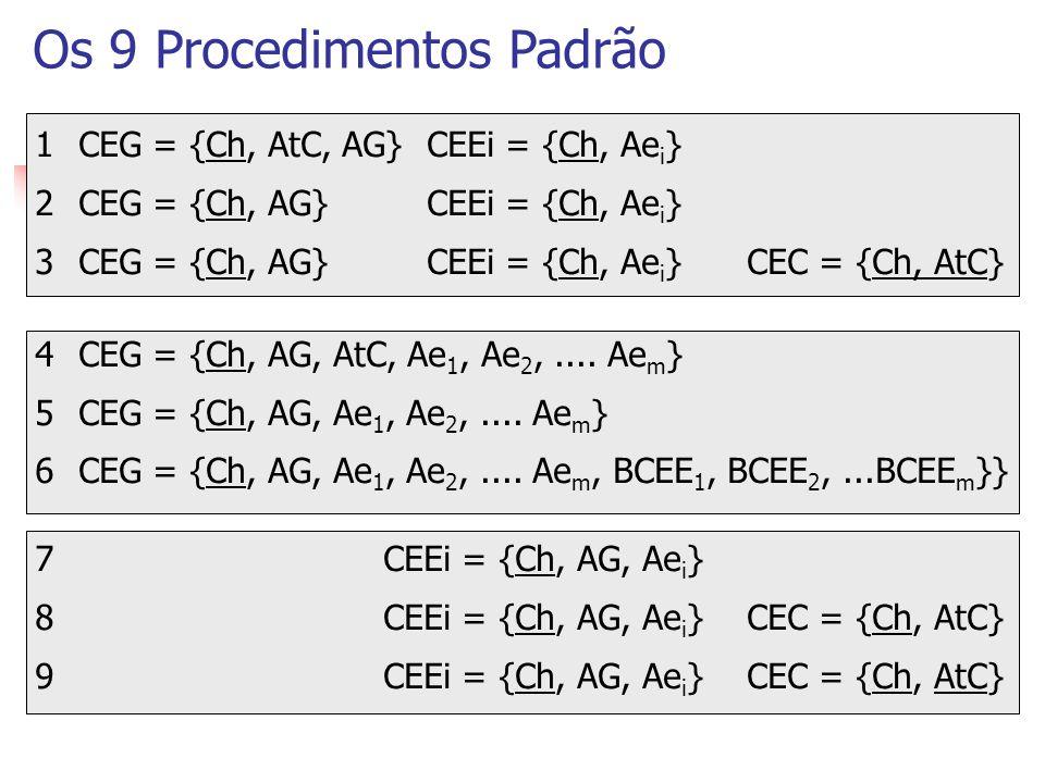 Os 9 Procedimentos Padrão