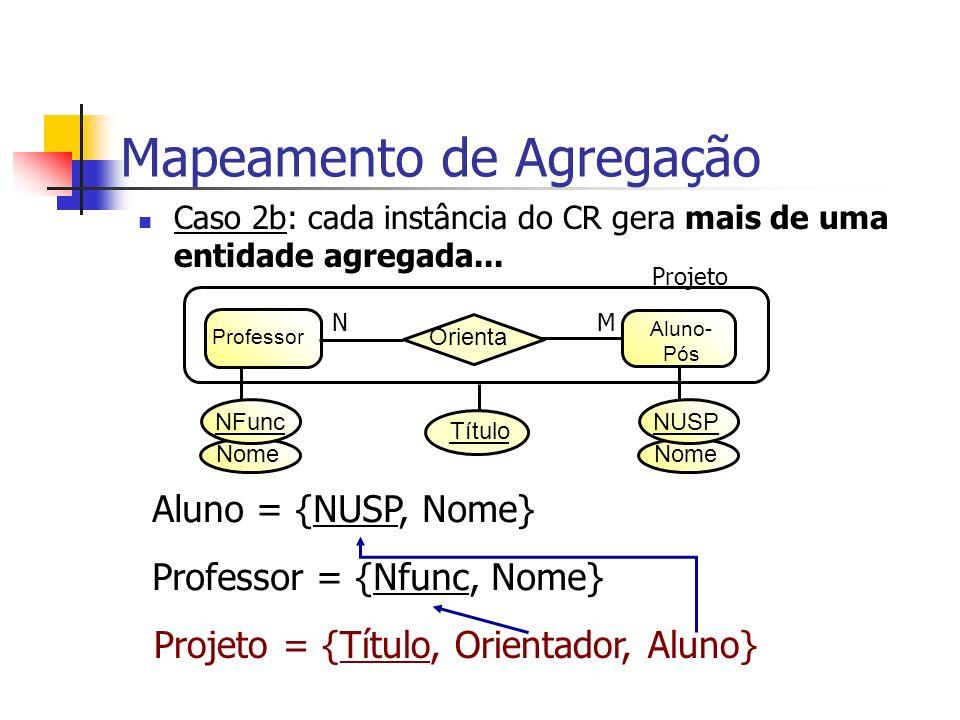 Mapeamento de Agregação