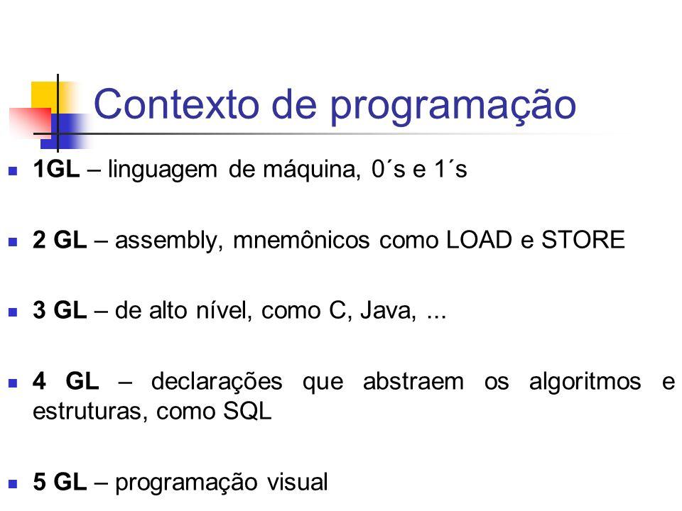 Contexto de programação