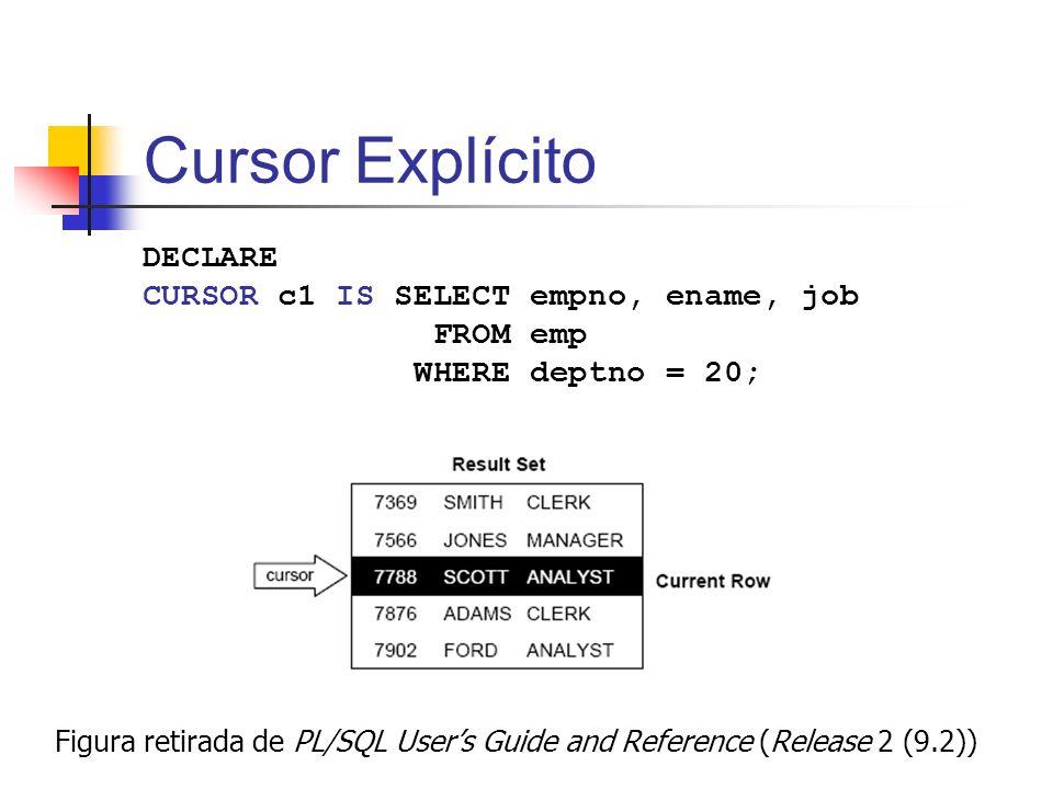 Cursor Explícito DECLARE CURSOR c1 IS SELECT empno, ename, job