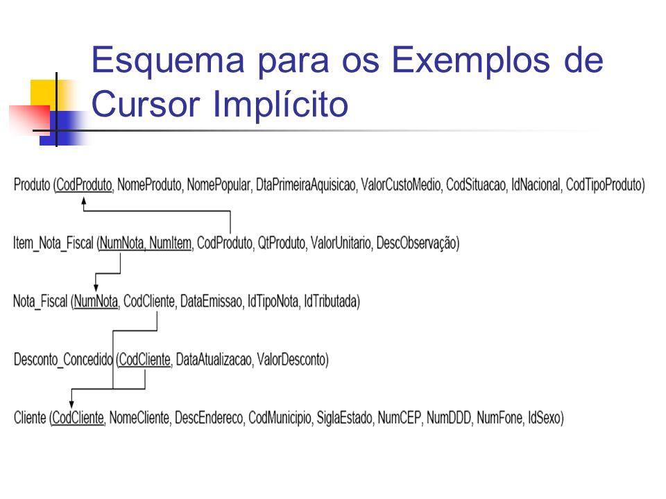 Esquema para os Exemplos de Cursor Implícito