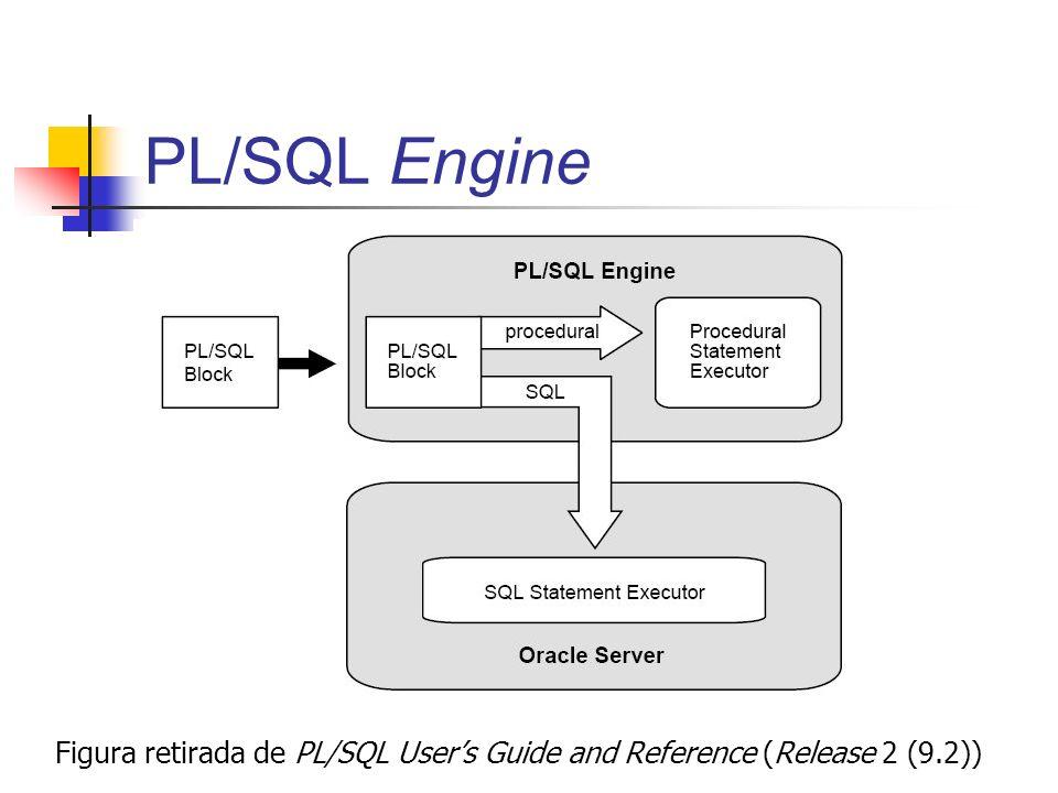 PL/SQL Engine PostgreSQL – PL/pgSQL. DB2 – SQL PL. Microsoft SQL Server - Transact-SQL.