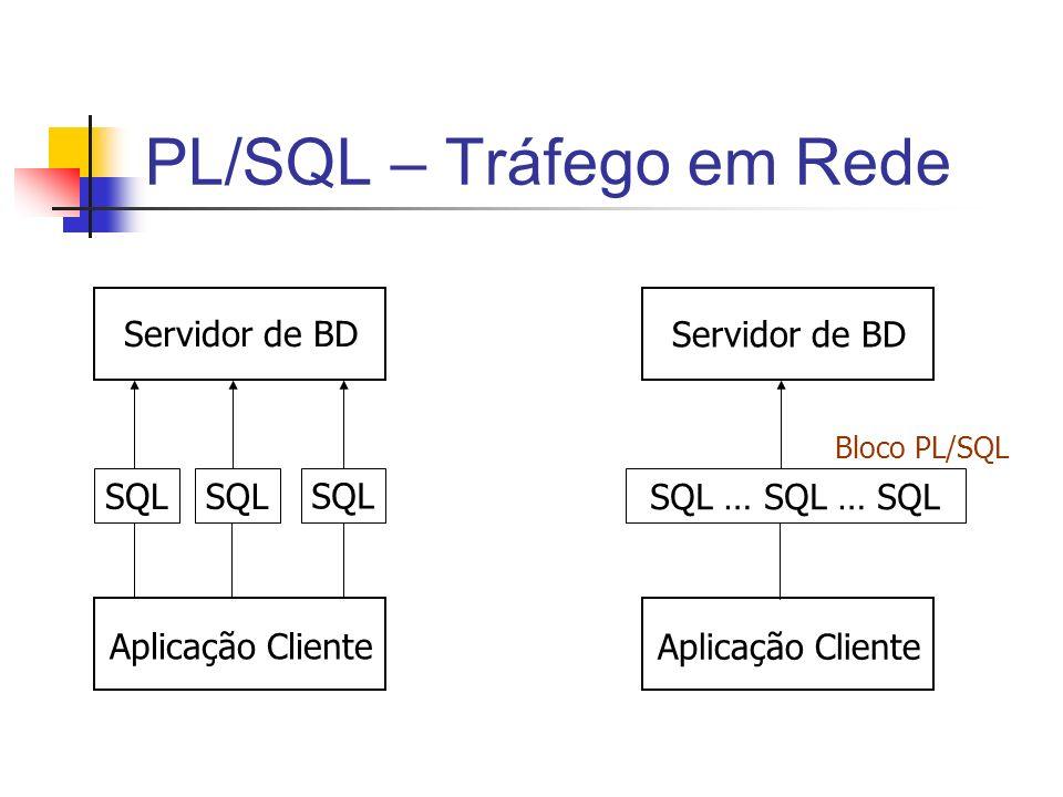PL/SQL – Tráfego em Rede