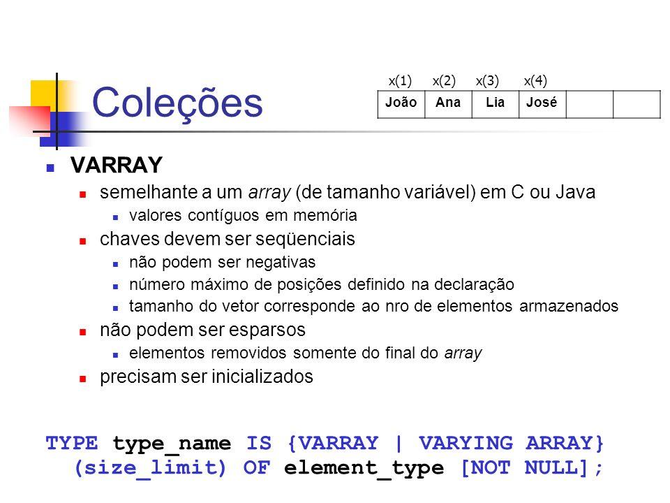 Coleçõesx(1) x(2) x(3) x(4) João. Ana. Lia. José. VARRAY. semelhante a um array (de tamanho variável) em C ou Java.