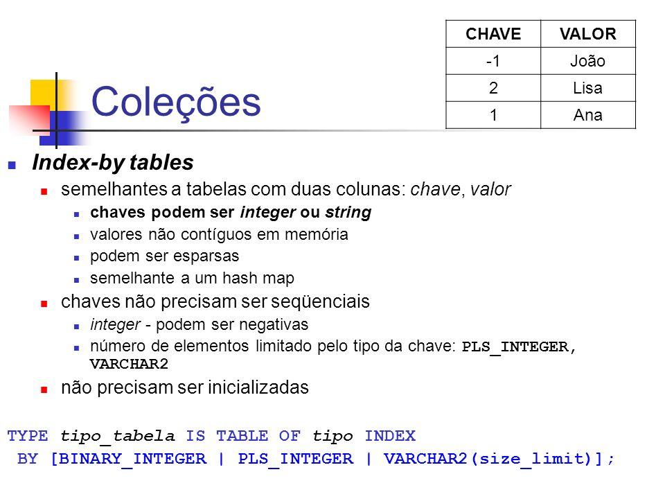 Coleções Index-by tables
