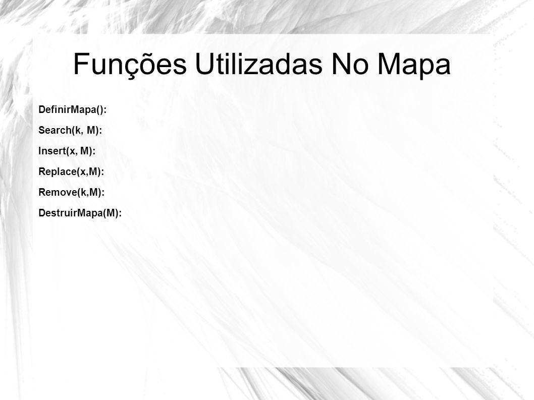Funções Utilizadas No Mapa