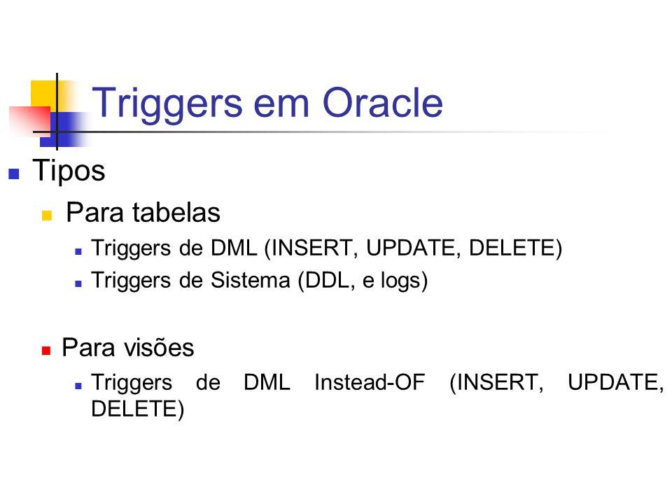 Triggers em Oracle Tipos Para tabelas Para visões