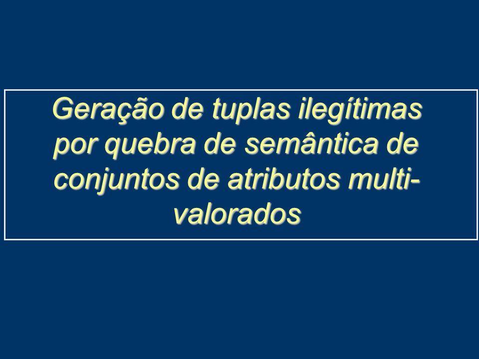 Geração de tuplas ilegítimas por quebra de semântica de conjuntos de atributos multi-valorados