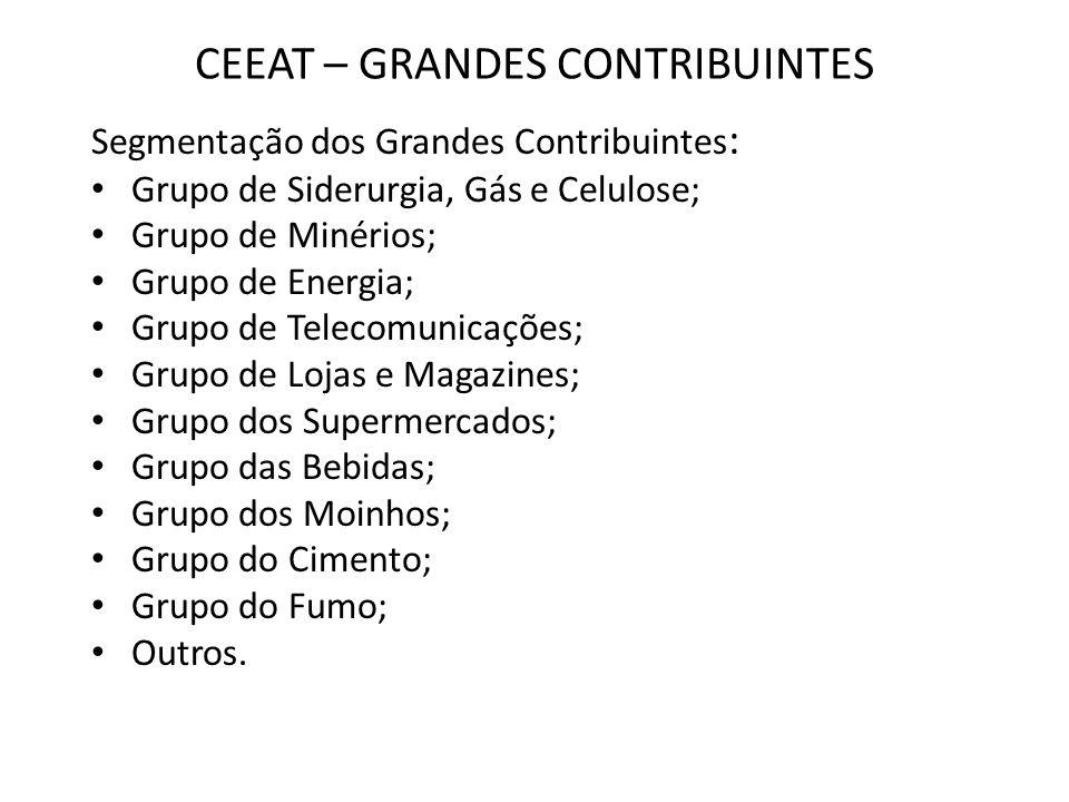 CEEAT – GRANDES CONTRIBUINTES