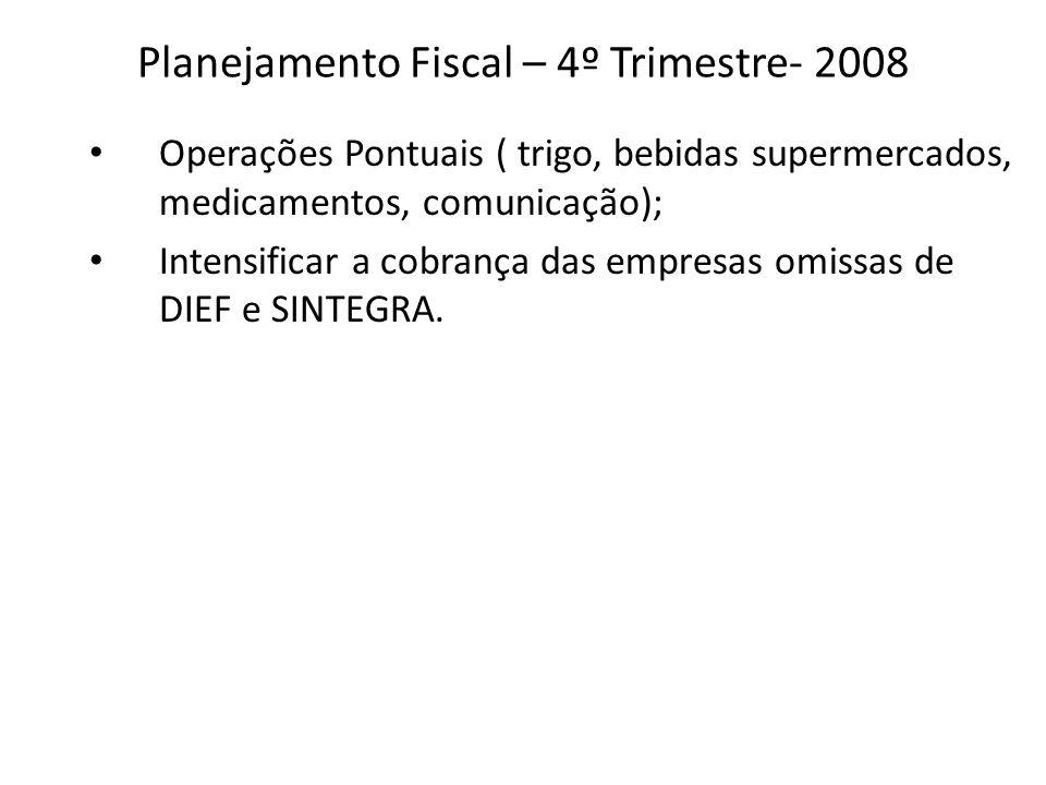 Planejamento Fiscal – 4º Trimestre- 2008