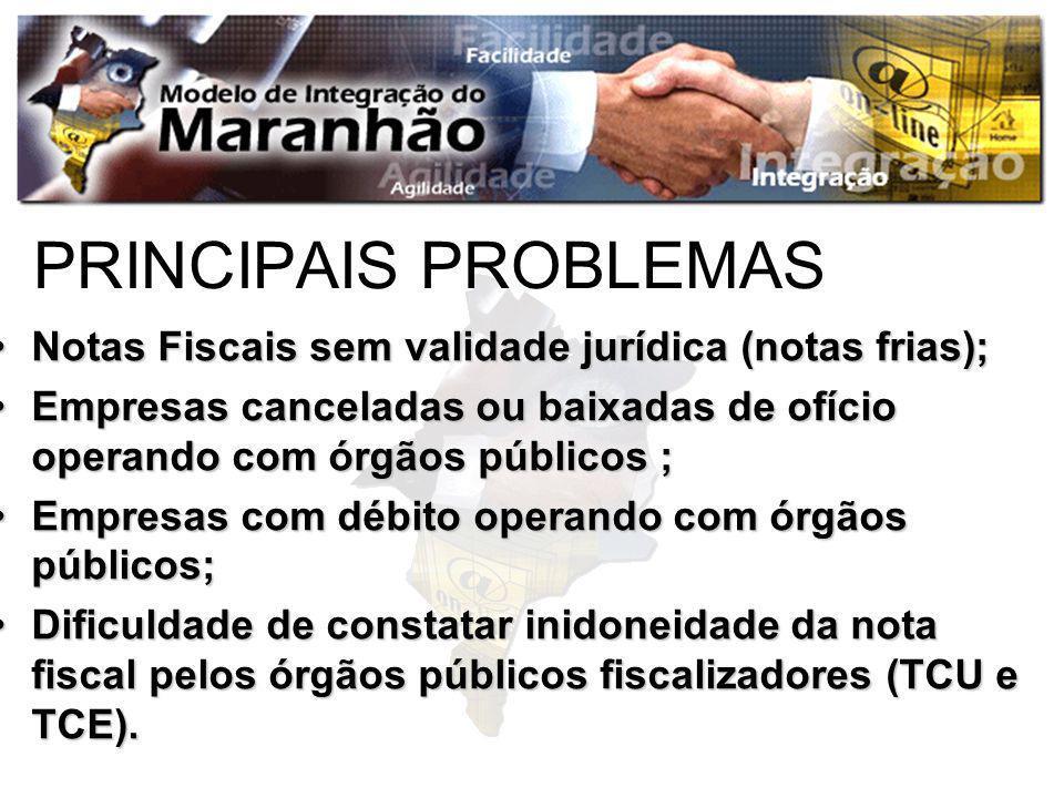 PRINCIPAIS PROBLEMAS Notas Fiscais sem validade jurídica (notas frias); Empresas canceladas ou baixadas de ofício operando com órgãos públicos ;