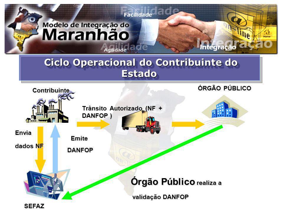 Ciclo Operacional do Contribuinte do Estado