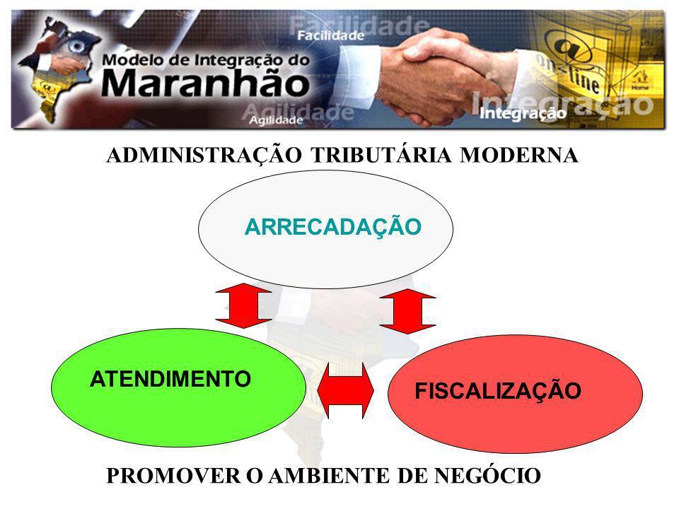 ADMINISTRAÇÃO TRIBUTÁRIA MODERNA