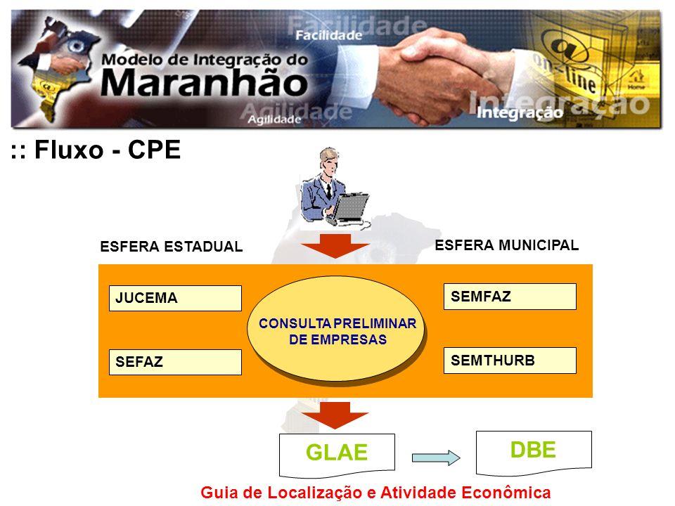 :: Fluxo - CPE DBE GLAE Guia de Localização e Atividade Econômica