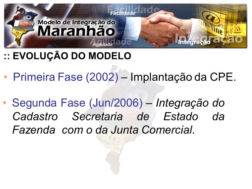 Primeira Fase (2002) – Implantação da CPE.