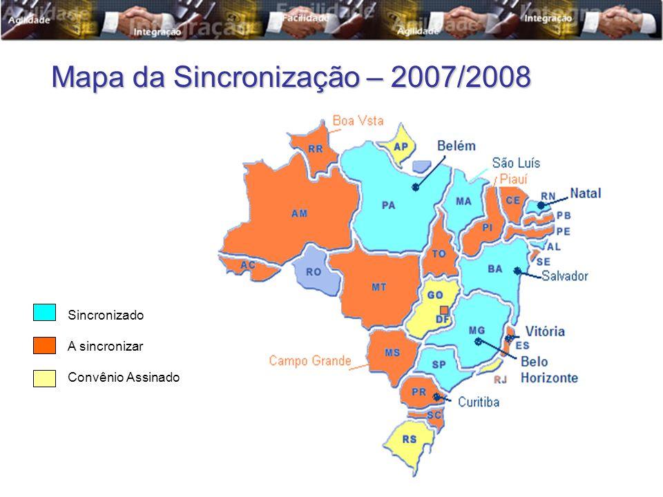 Mapa da Sincronização – 2007/2008