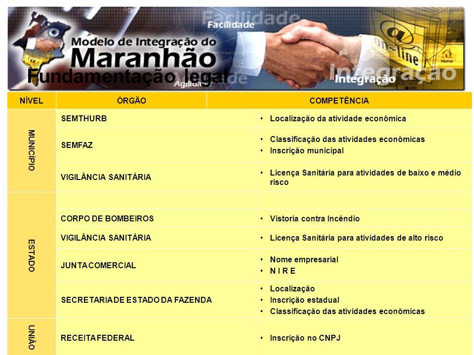 Fundamentação legal NÍVEL ÓRGÃO COMPETÊNCIA MUNICÍPIO SEMTHURB
