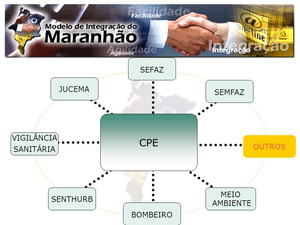 CPE SEFAZ JUCEMA SEMFAZ VIGILÂNCIA SANITÁRIA OUTROS MEIO SENTHURB