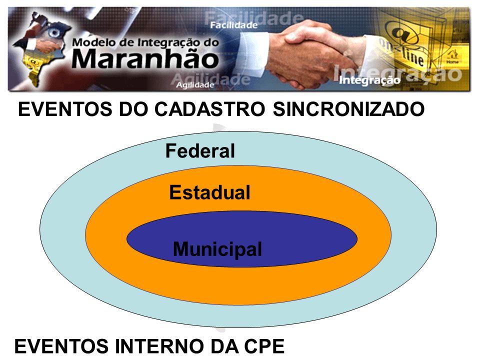 EVENTOS DO CADASTRO SINCRONIZADO