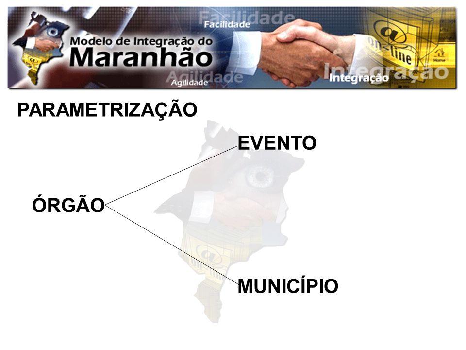 PARAMETRIZAÇÃO EVENTO ÓRGÃO MUNICÍPIO